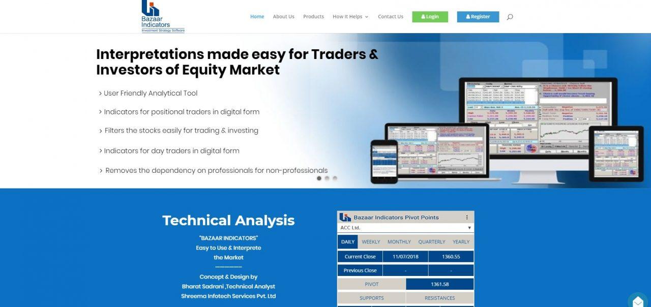 portfolio Portfolio bazaarindicators website