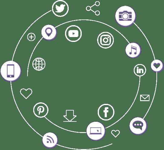 social media objects 1